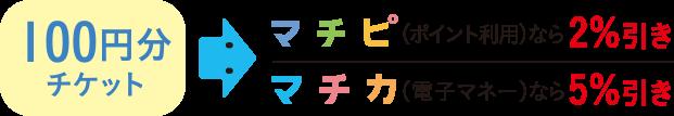100円分チケット - マチピ(ポイント利用)なら2%引き / マチカ(電子マネー)なら5%引き